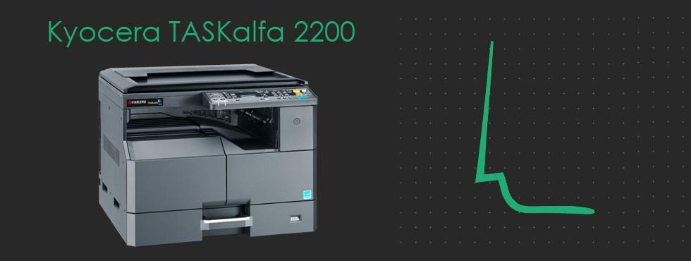 Kyocera TASKalfa 1800